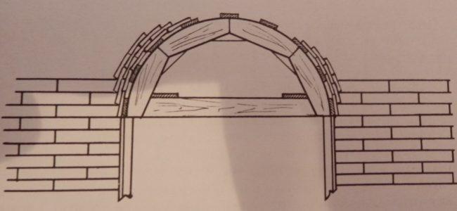 arcos de ladrillo